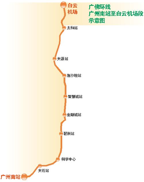广州南站至白云机场只要半小时 有望明年开工
