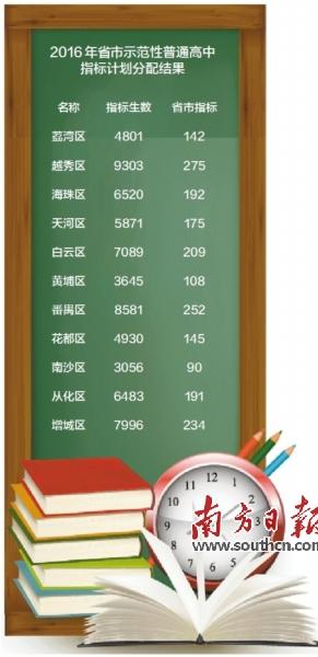 广州市白云实验幼儿园 花都分园