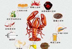 快看中國小龍蝦地圖