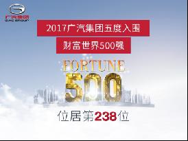 廣汽集團躍升至《財富》2017年世界500強榜單第238名