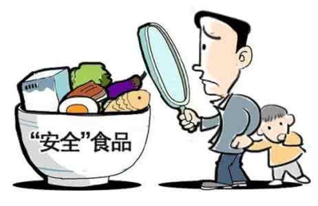 食品安全事故预防与应对策略