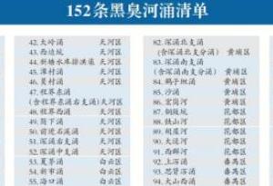 """广州治水再发""""组合拳"""" 这152条黑臭河涌被点名"""
