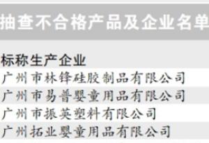 廣州:5批次奶嘴抽查不合格