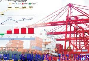廣東進出口加快回暖,前8月全省進出口增長5.4%