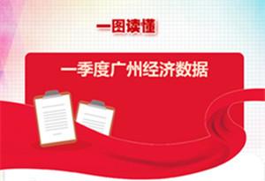 一圖讀懂│一季度廣州地區生産總值增7.5%,主要指標好于預期
