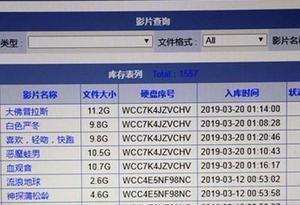 中山警方偵破經營盜版電影侵權大案 涉案金額超5千萬元