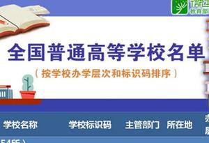 @所有高考生 廣東省154所正規大學全名單來啦!