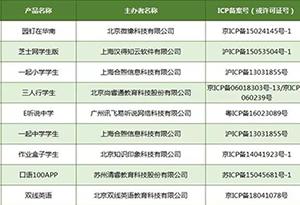 """廣東首次發布學習類APP白名單,灰色APP能否""""洗白""""?沒戲!"""