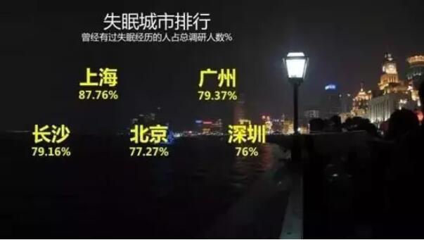 """健康中國人""""國標""""出爐,網友卻説""""臣妾真的做不到""""……你呢?"""