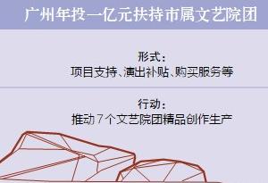 """廣州文藝喚""""醒獅"""""""