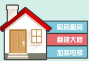 廣州住房公積金繳存及提取的這些問題,你知道嗎?