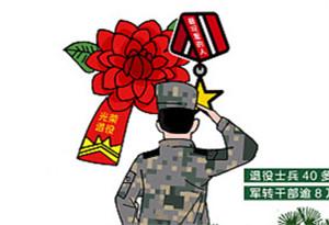 52所中職技工學校 擬招逾萬退役士兵