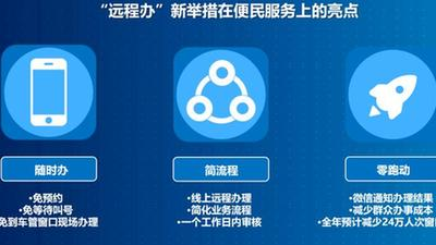 """廣州交警""""車駕管""""小程序上線 19項業務可""""遠程辦"""""""